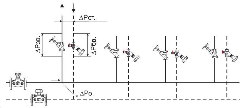Рис. 5. Фрагмент двухтрубной системы водяного отопления многоэтажного здания к примеру подбора балансировочного...